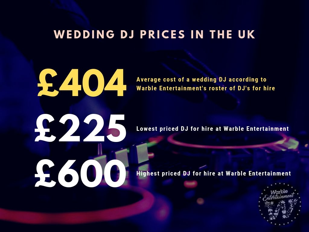 Average cost of a wedding dj UK (1)