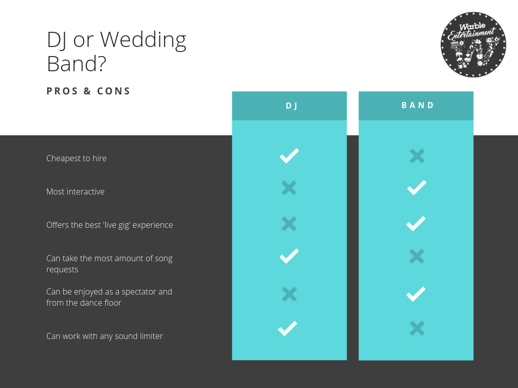 Wedding DJ or Band_ Pros and cons