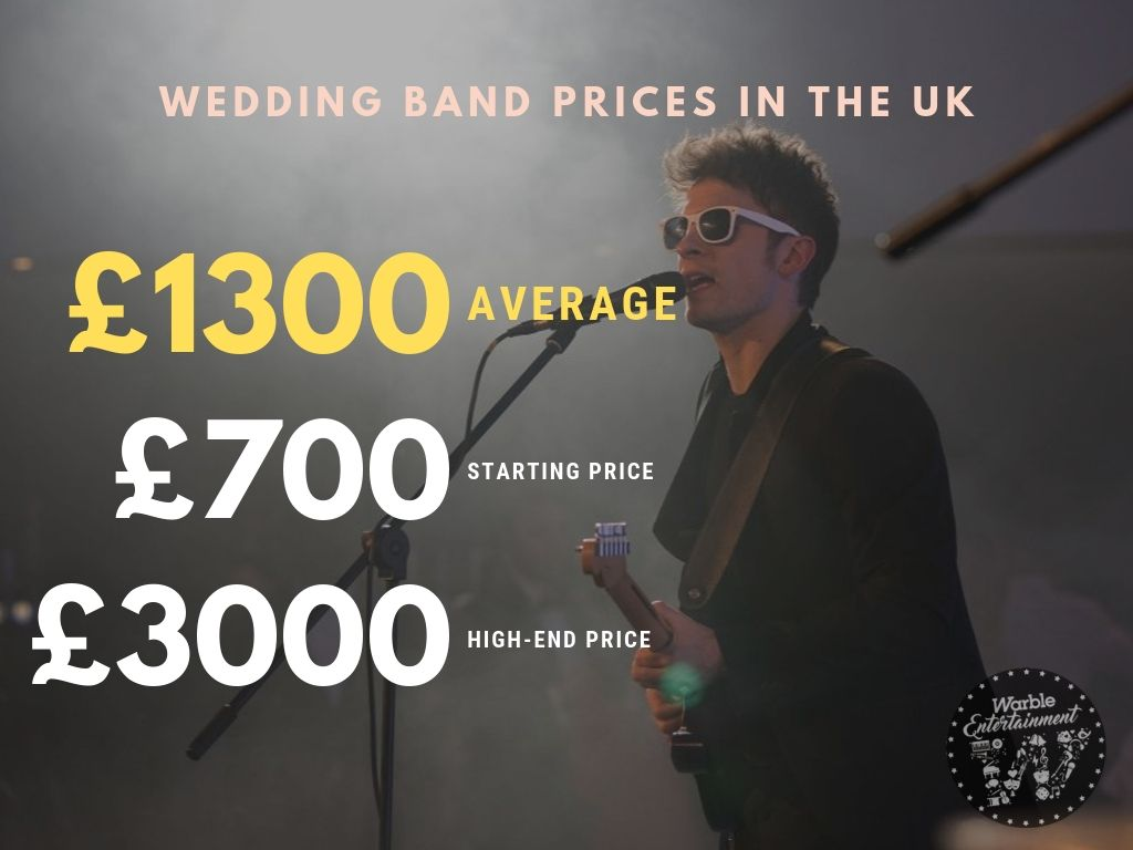 How Much Does It Cost to Hire a Wedding Band?