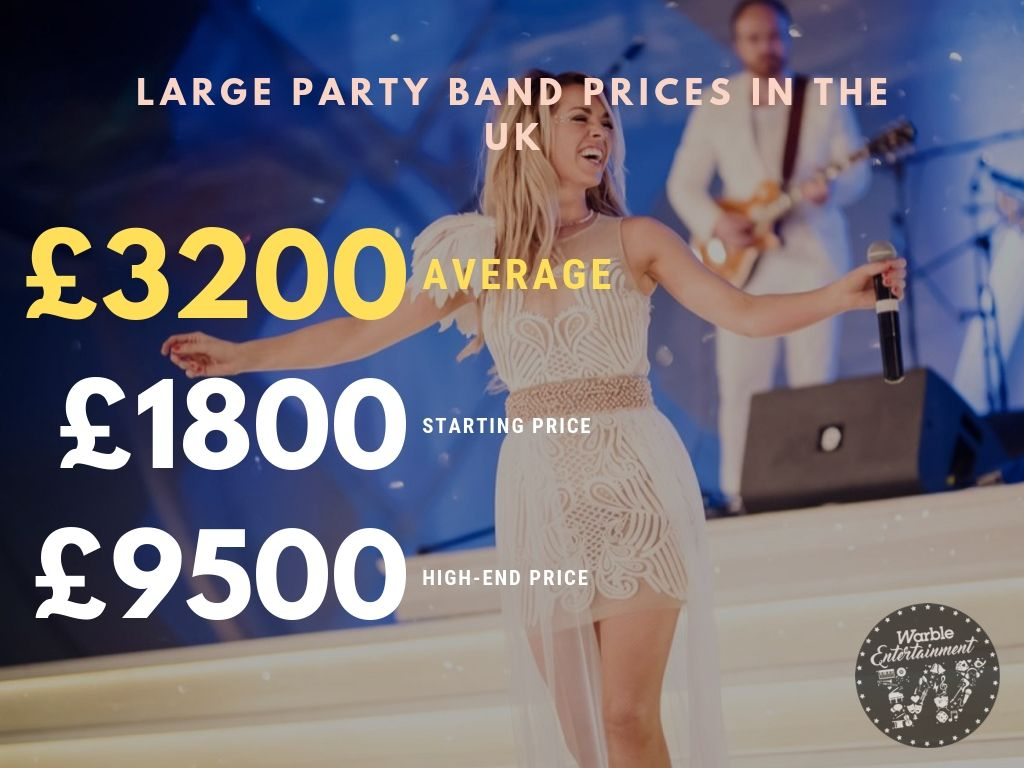 How Much Does It Cost to Hire a Large Party Covers Band?