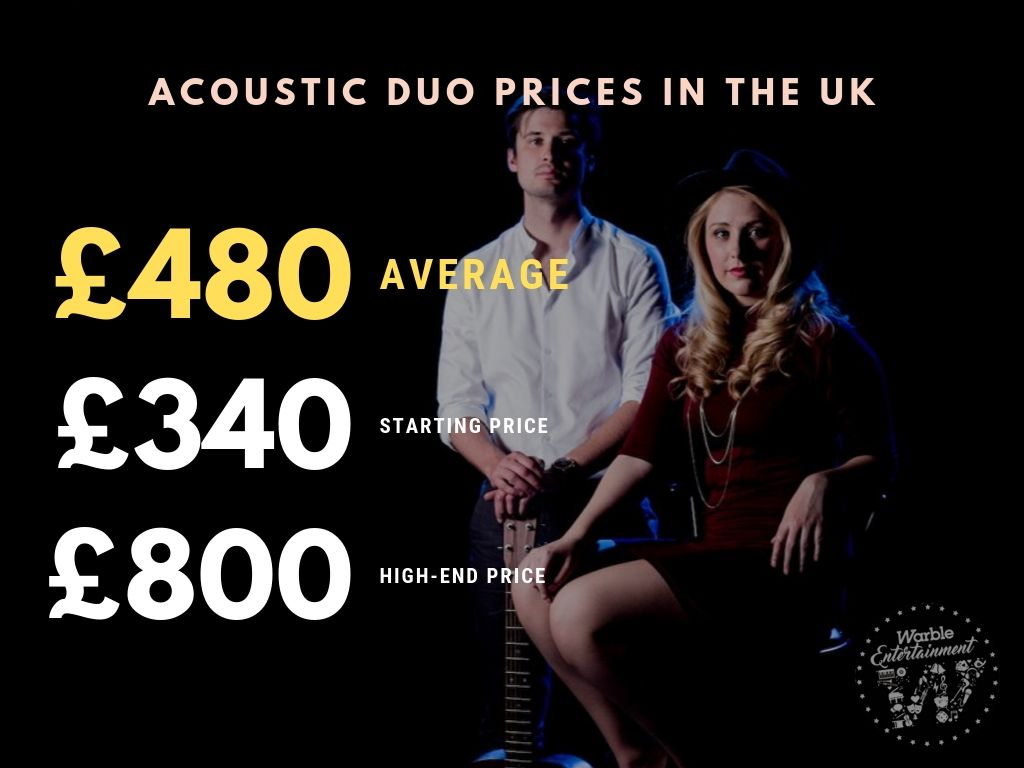 How Much Does It Cost to Hire an Acoustic Duo?