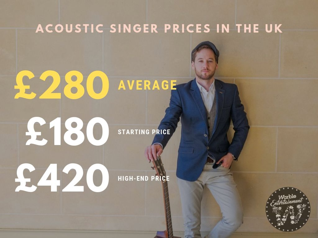 How Much Does It Cost to Hire an Acoustic Singer?