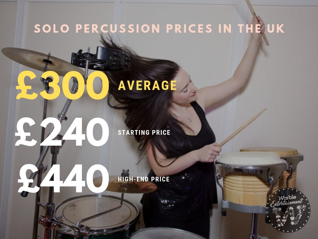 How Much Does It Cost to Hire a Percussionist?