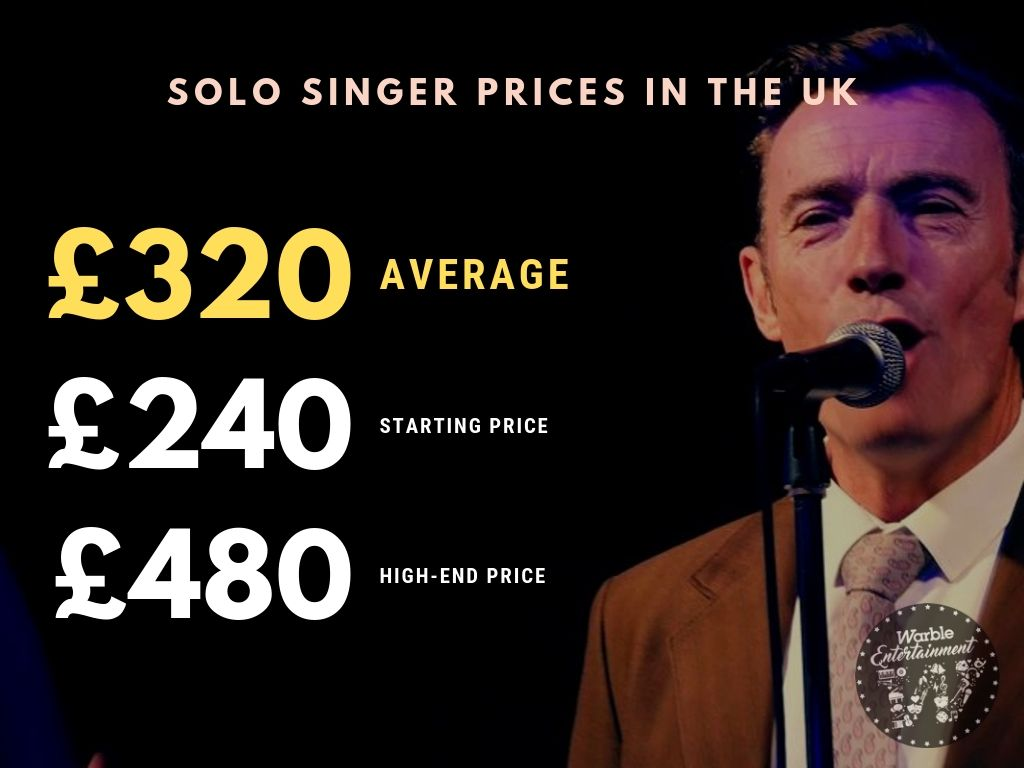 How Much Does It Cost to Hire a Singer?