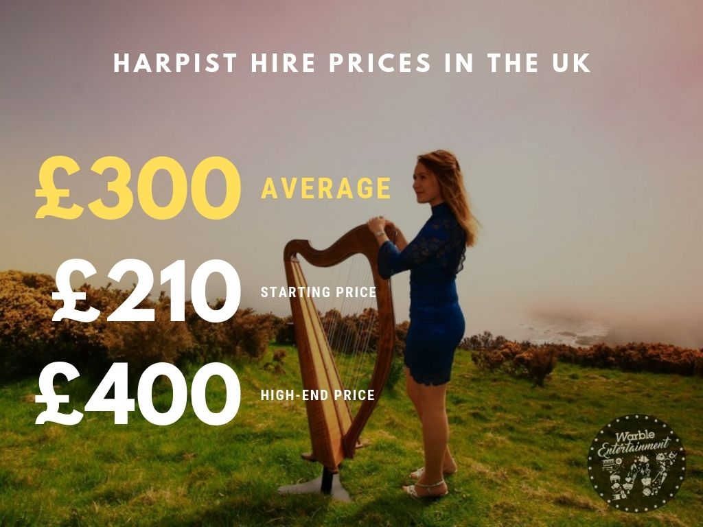 How Much Does It Cost to Hire a Harpist?