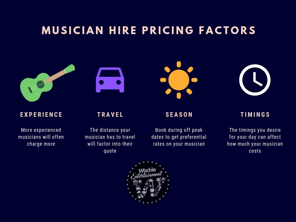 how much does it cost to hire a musician
