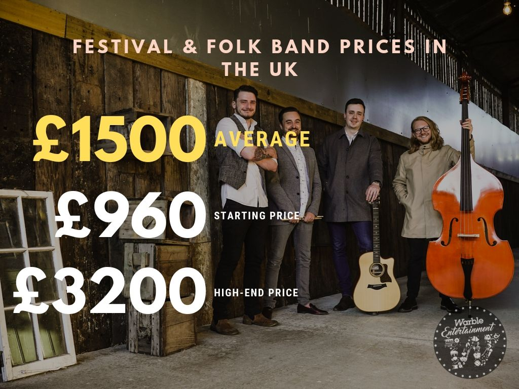 How Much Does It Cost to Hire a Festival Wedding Band?