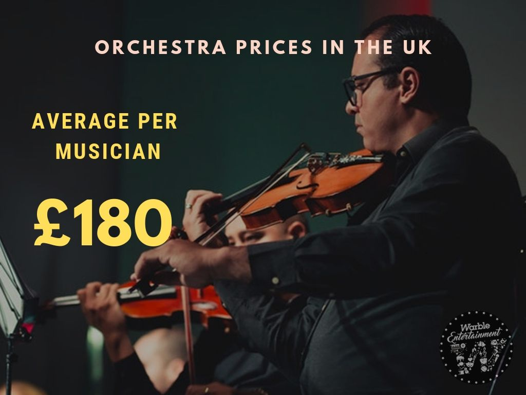 How Much Does It Cost to Hire an Orchestra?
