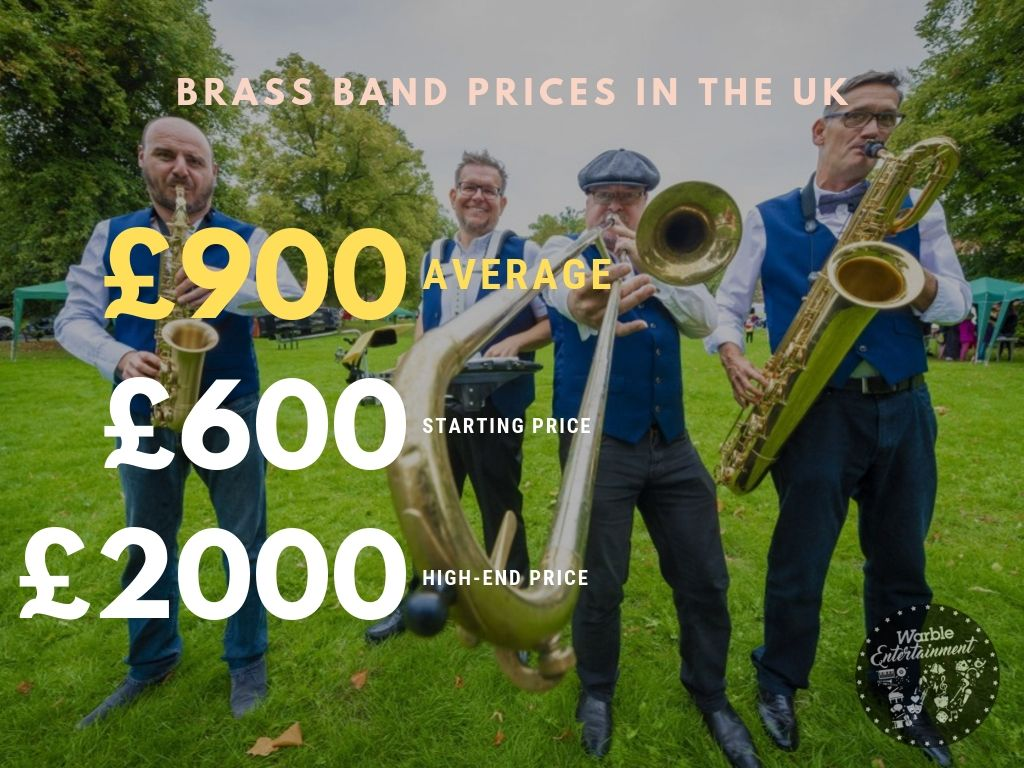 How Much Does It Cost to Hire a Brass Band?