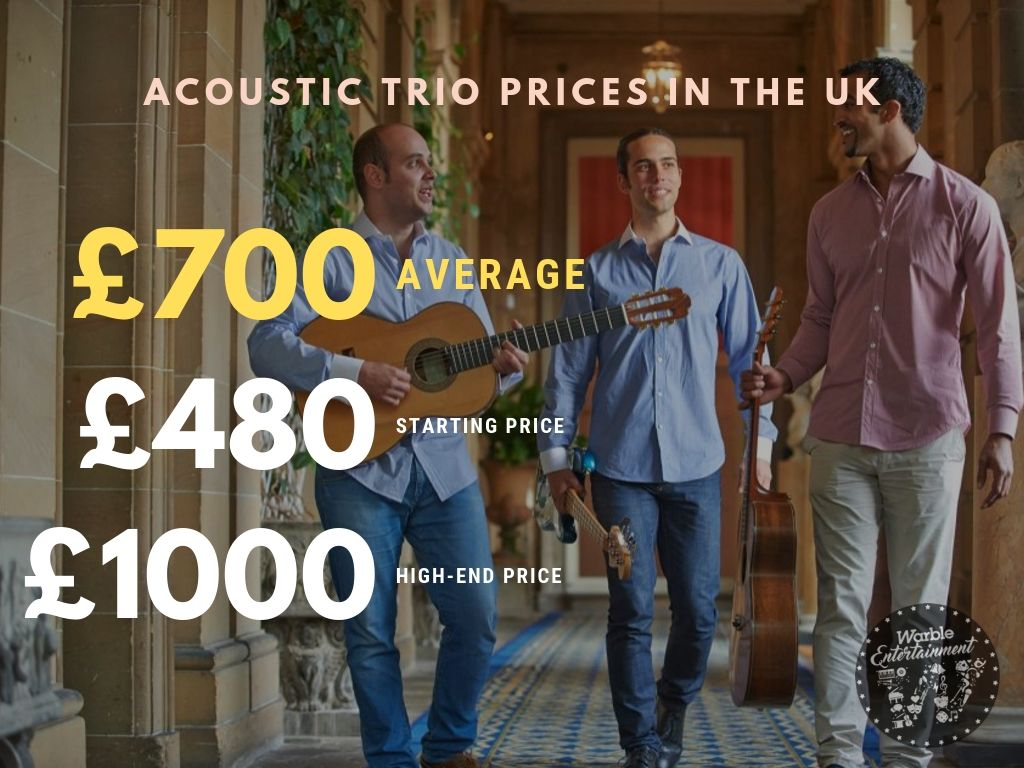 How Much Does It Cost to Hire an Acoustic Trio?