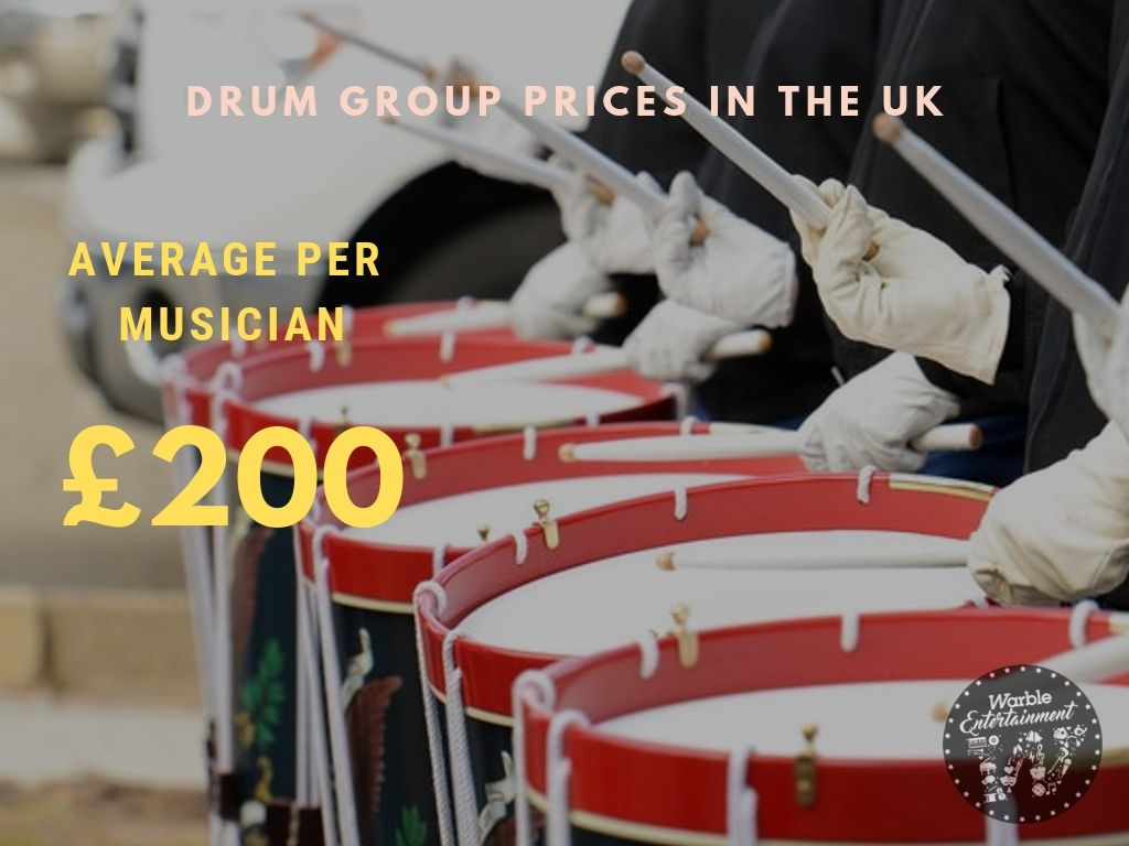 How Much Does It Cost to Hire a Drum Group?