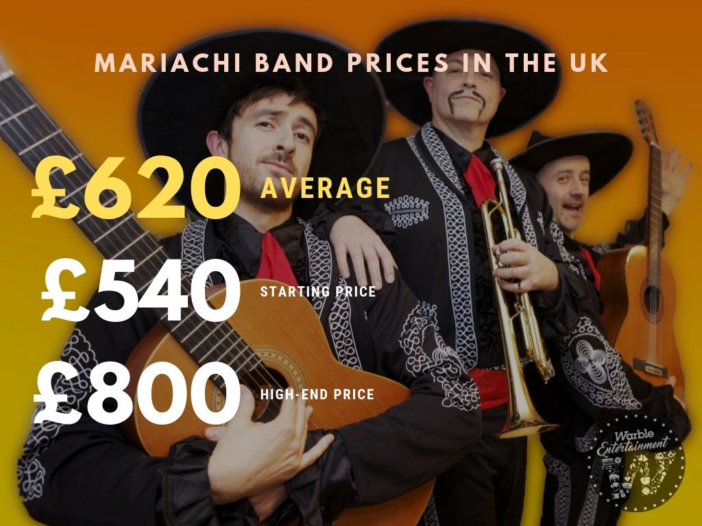 How Much Does It Cost to Hire a Mariachi Band?