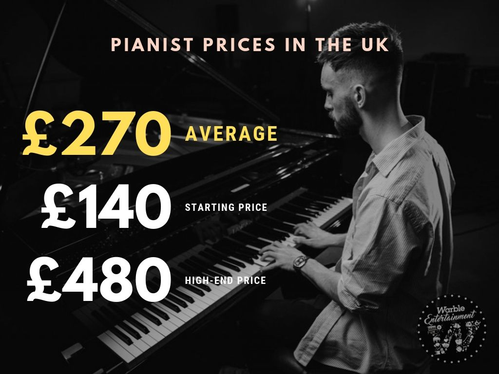 How Much Does It Cost to Hire a Pianist?