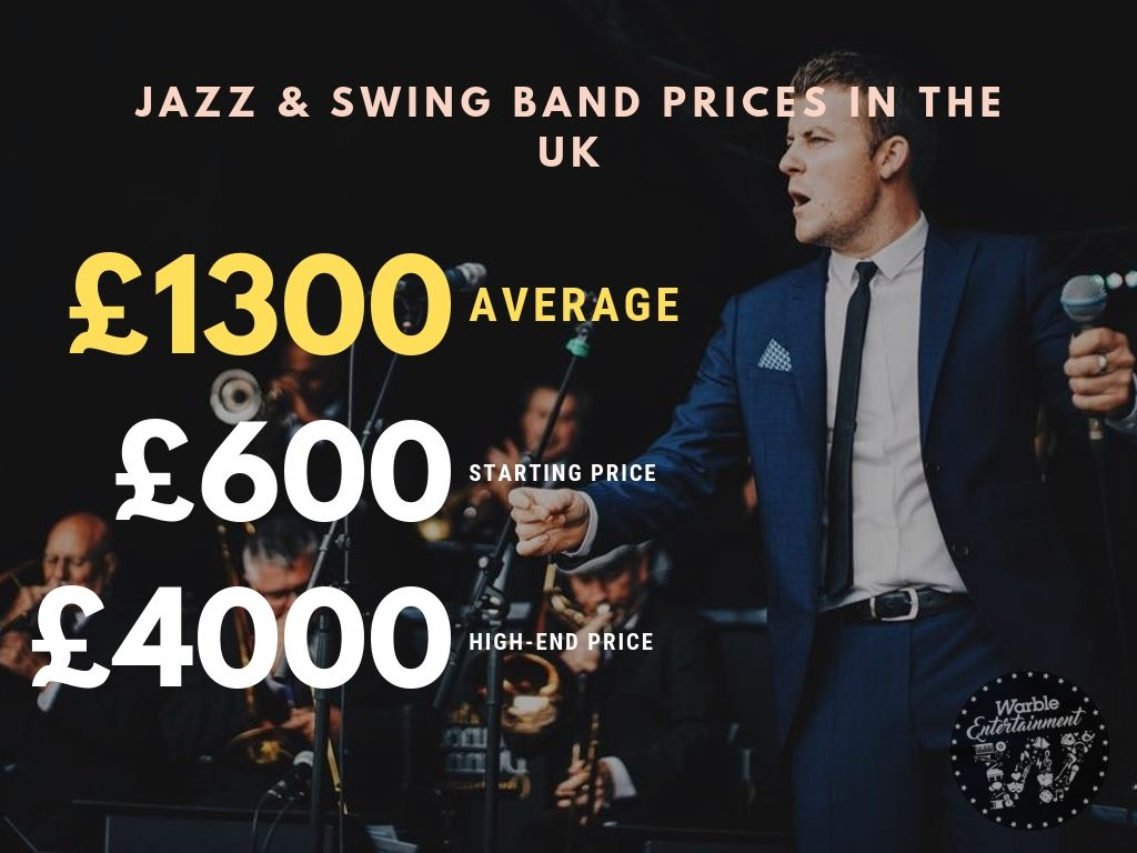 How Much Does It Cost to Hire a Jazz & Swing Band?