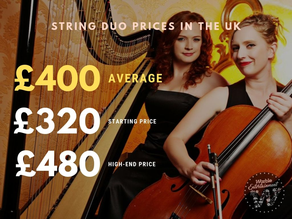 How Much Does It Cost to Hire a String Duo?