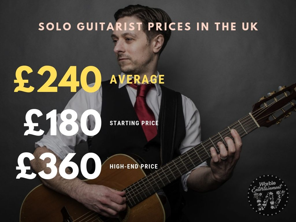 How Much Does It Cost to Hire a Guitarist?