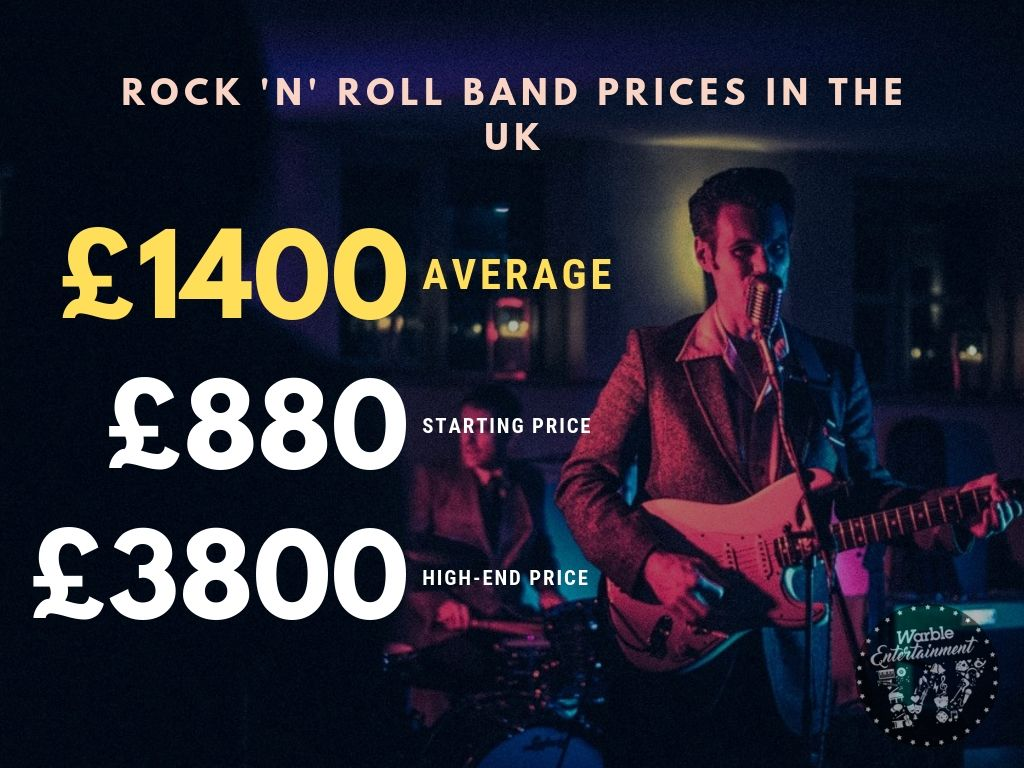 How Much Does It Cost to Hire a 50s & 60s Rock 'n' Roll Band?