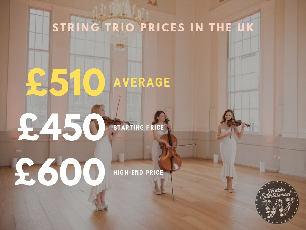 How Much Does It Cost to Hire a String Trio?