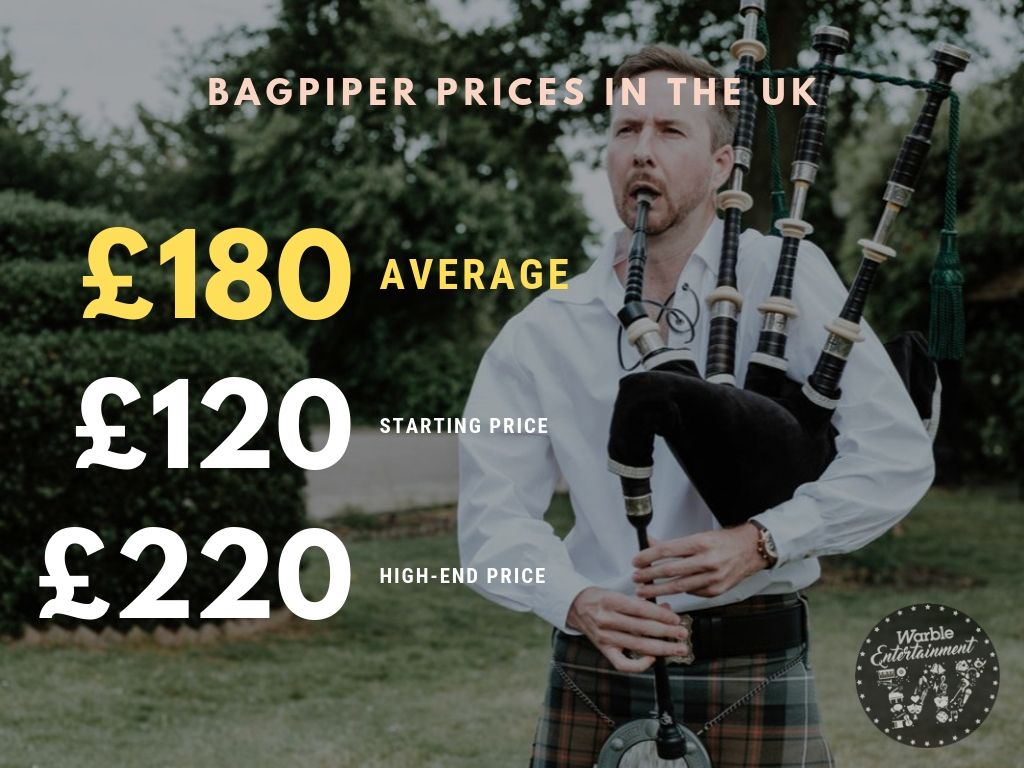 How Much Does It Cost to Hire a Bagpiper?