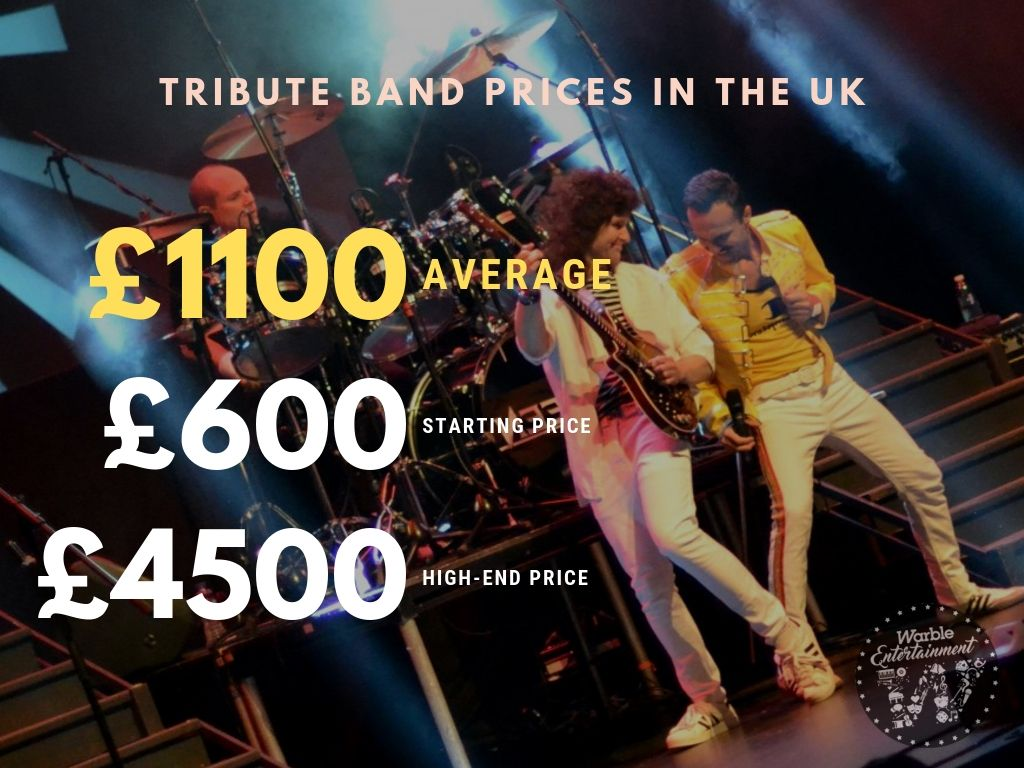 How Much Does It Cost to Hire a Tribute Band?