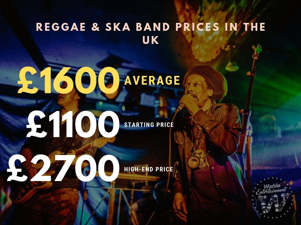 How Much Does It Cost to Hire a Reggae & Ska Band?