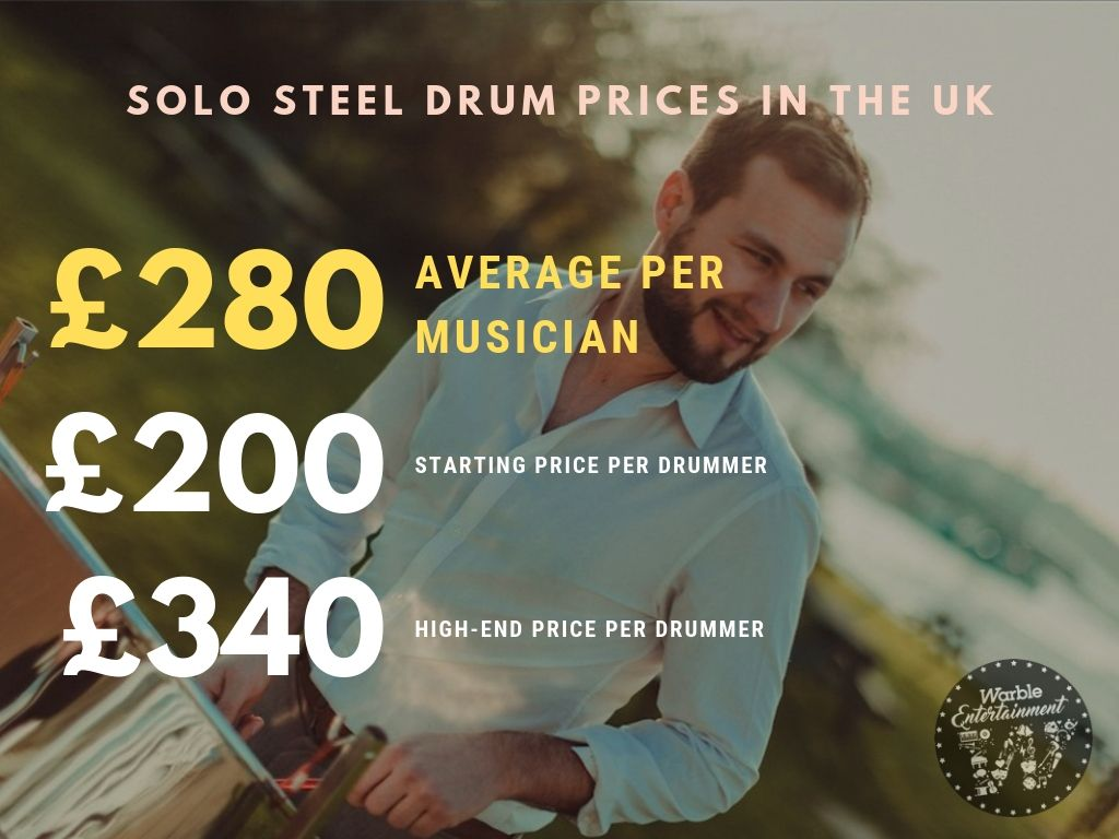 How Much Does It Cost to Hire a Steel Drummer?