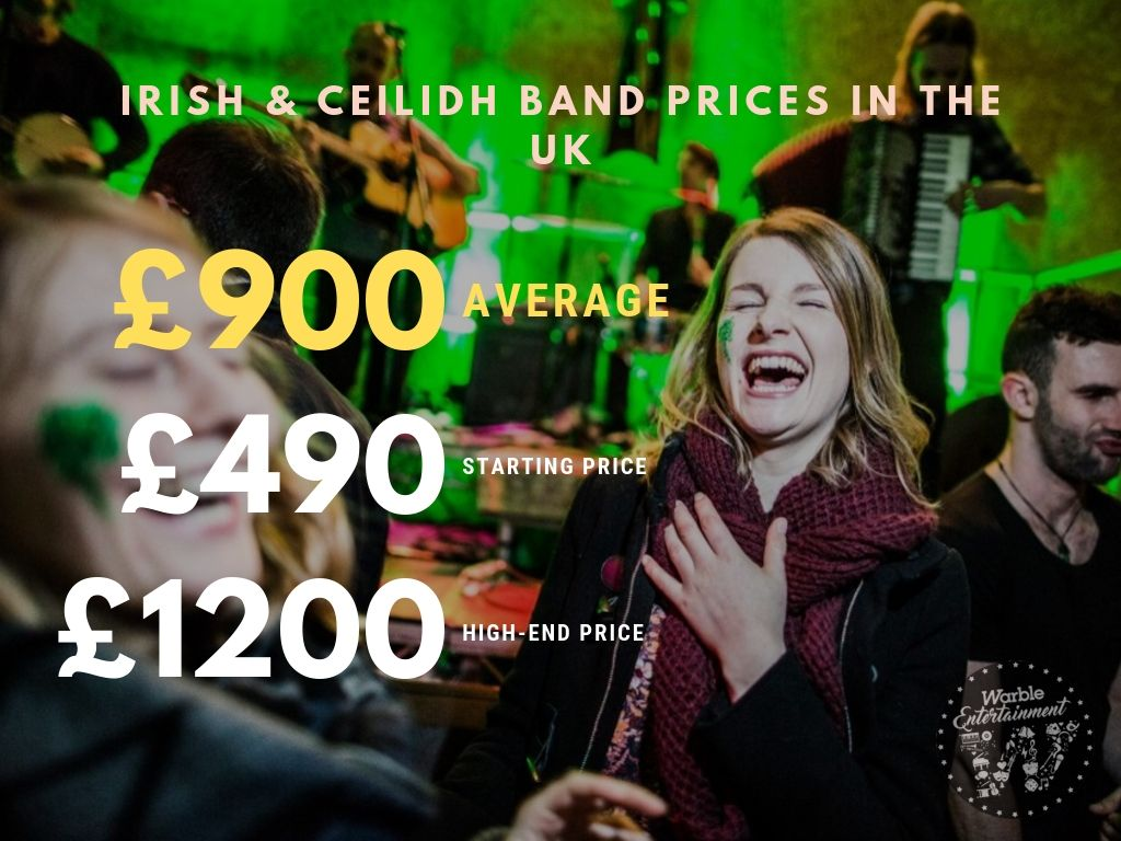 How Much Does It Cost to Hire an Irish & Ceilidh Band?