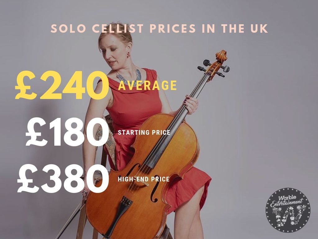 How Much Does It Cost to Hire a Cellist?